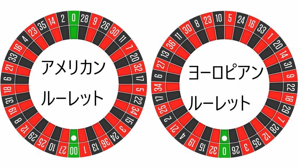 ルーレット盤の種類(アメリカン/ヨーロピアン&フレンチ)