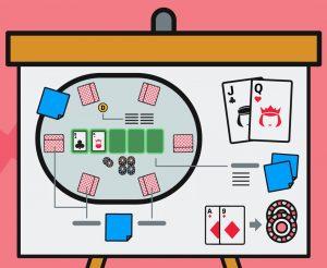 ポーカーベーシック
