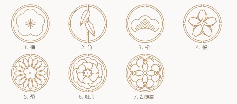 遊雅堂7つのランク